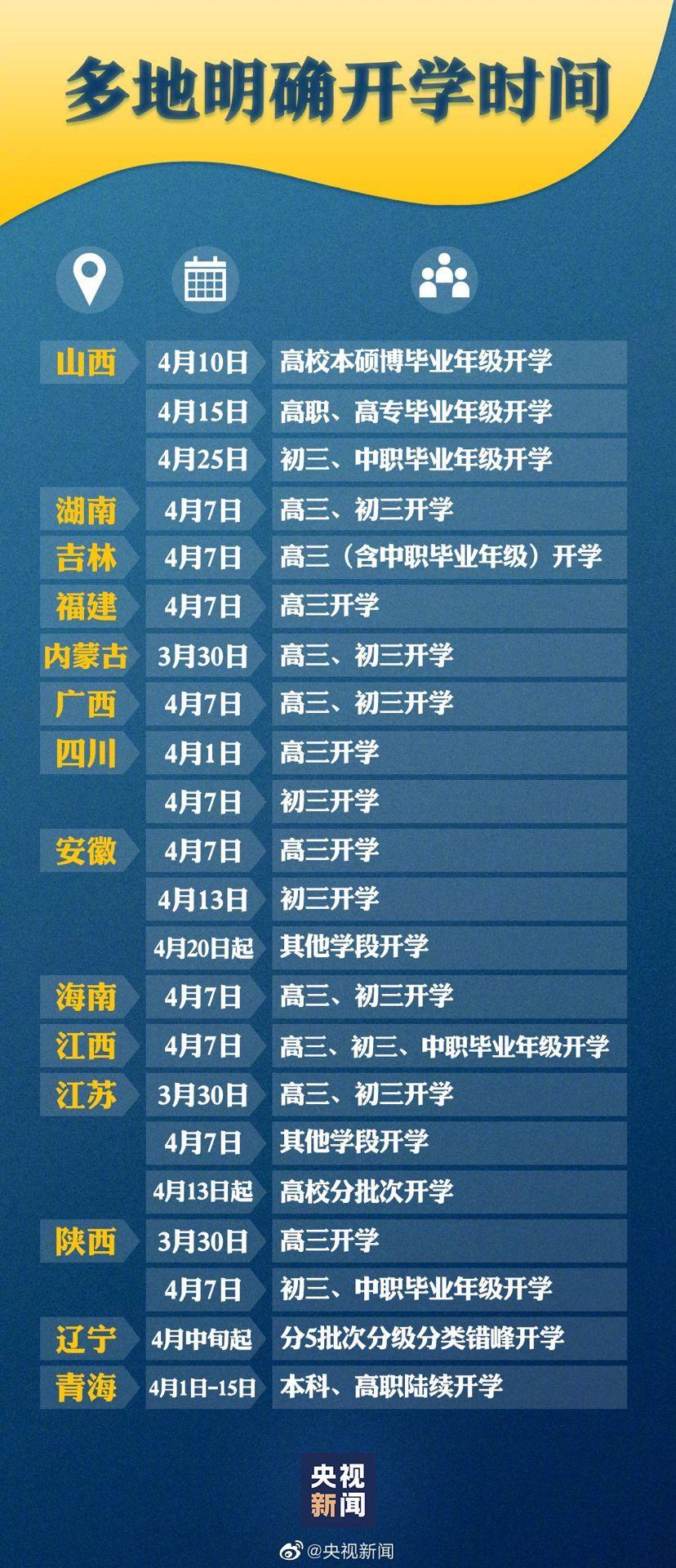 全国24个地区确定开学时间表