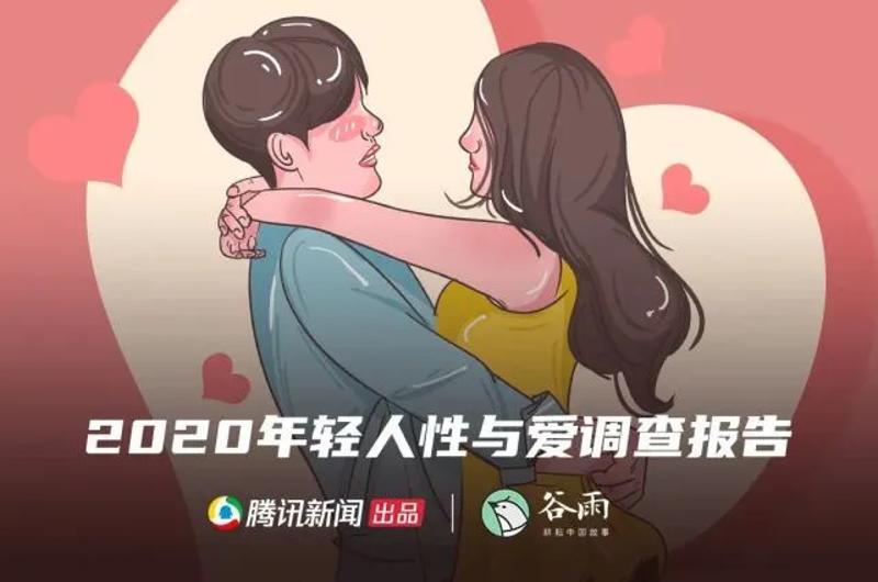 2020年青少年性与爱情调查报告